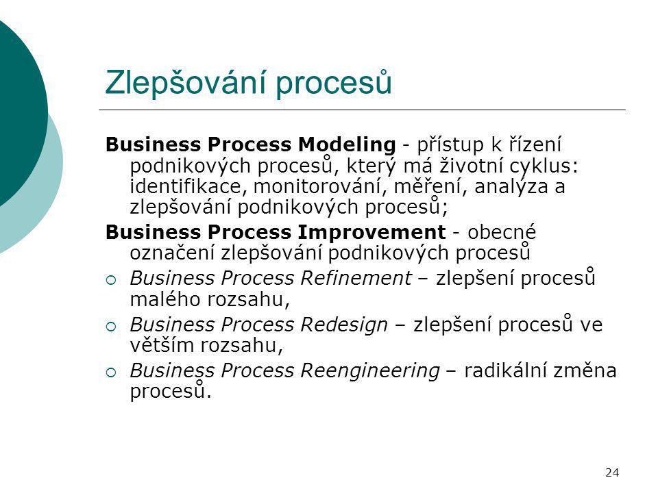 24 Zlepšování procesů Business Process Modeling - přístup k řízení podnikových procesů, který má životní cyklus: identifikace, monitorování, měření, a
