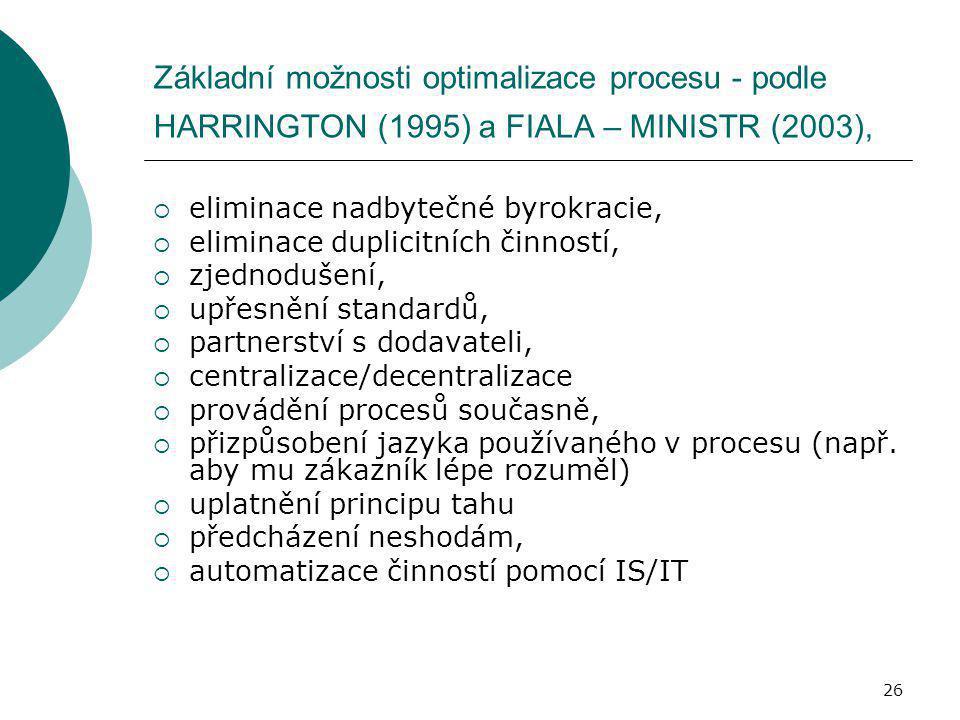 26 Základní možnosti optimalizace procesu - podle HARRINGTON (1995) a FIALA – MINISTR (2003),  eliminace nadbytečné byrokracie,  eliminace duplicitn