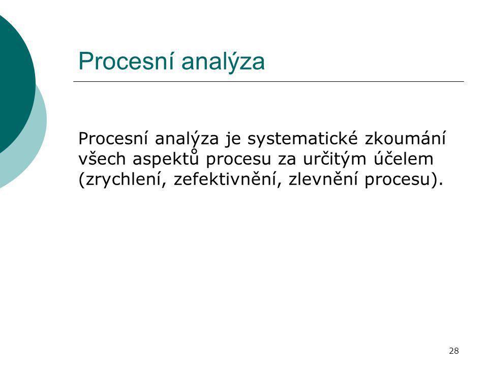 28 Procesní analýza Procesní analýza je systematické zkoumání všech aspektů procesu za určitým účelem (zrychlení, zefektivnění, zlevnění procesu).