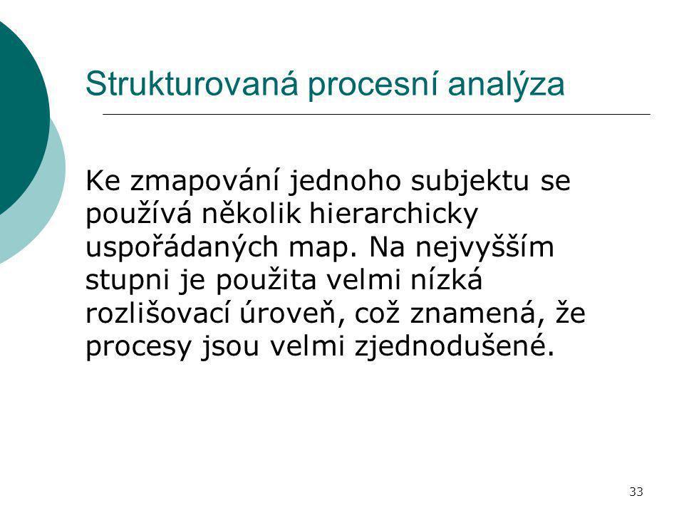 33 Strukturovaná procesní analýza Ke zmapování jednoho subjektu se používá několik hierarchicky uspořádaných map. Na nejvyšším stupni je použita velmi