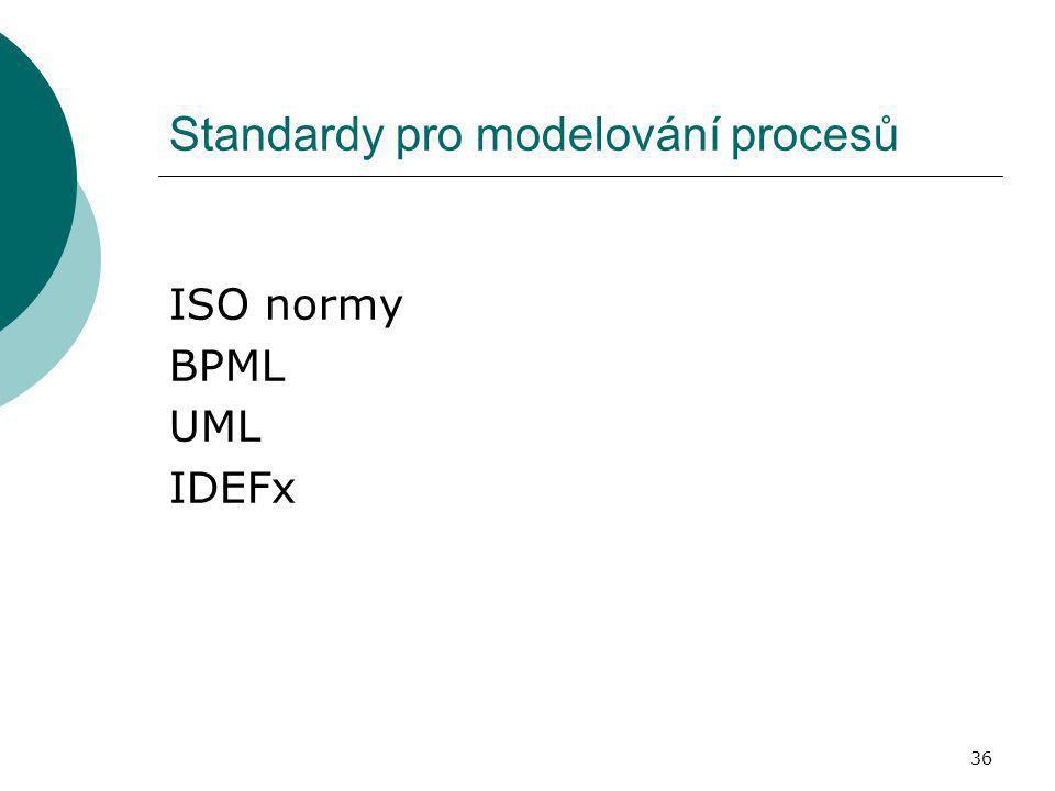 36 Standardy pro modelování procesů ISO normy BPML UML IDEFx