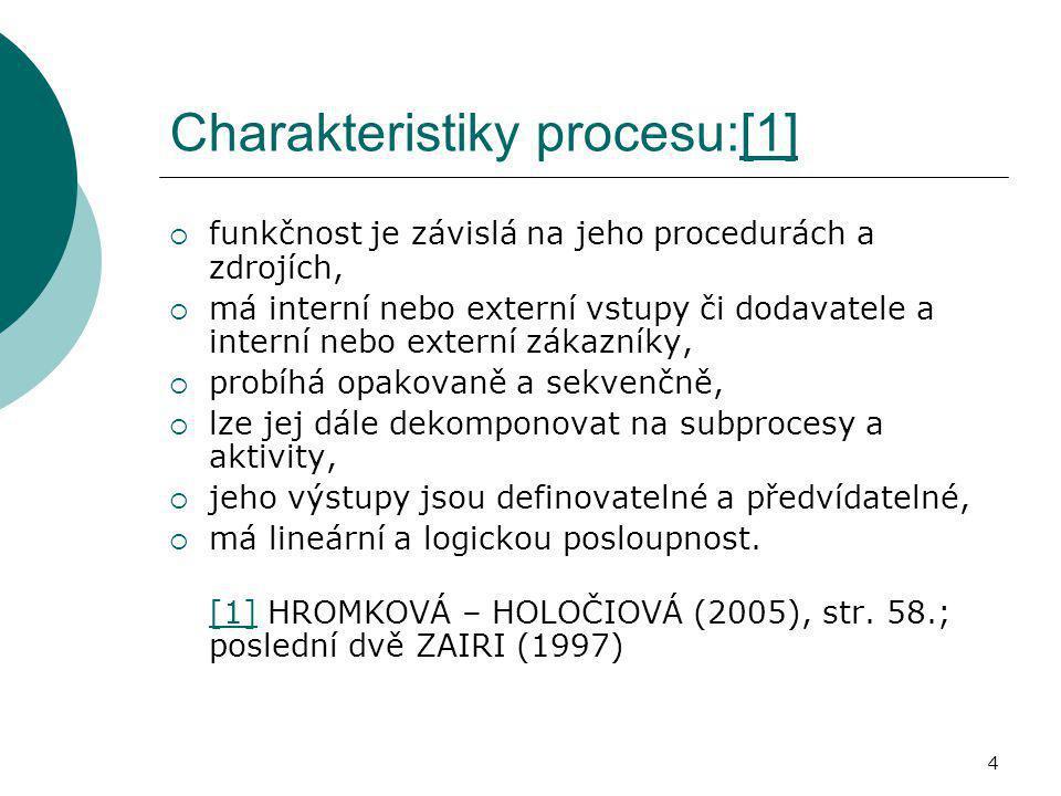4 Charakteristiky procesu:[1][1]  funkčnost je závislá na jeho procedurách a zdrojích,  má interní nebo externí vstupy či dodavatele a interní nebo