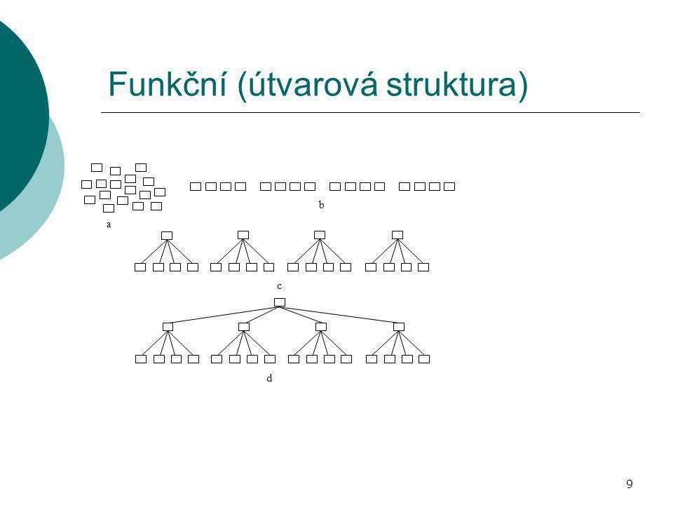 9 Funkční (útvarová struktura)