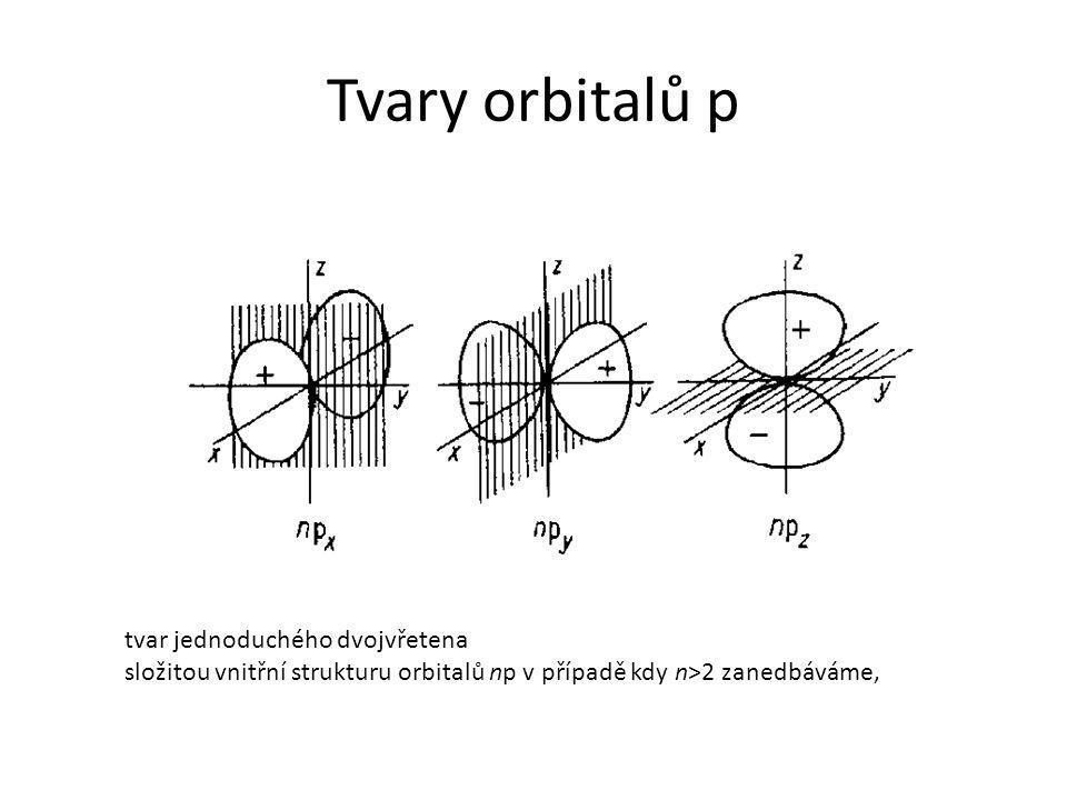 Tvary orbitalů p tvar jednoduchého dvojvřetena složitou vnitřní strukturu orbitalů np v případě kdy n>2 zanedbáváme,