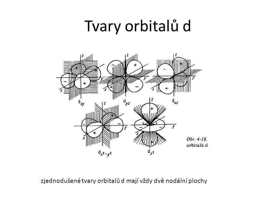 Tvary orbitalů d zjednodušené tvary orbitalů d mají vždy dvě nodální plochy