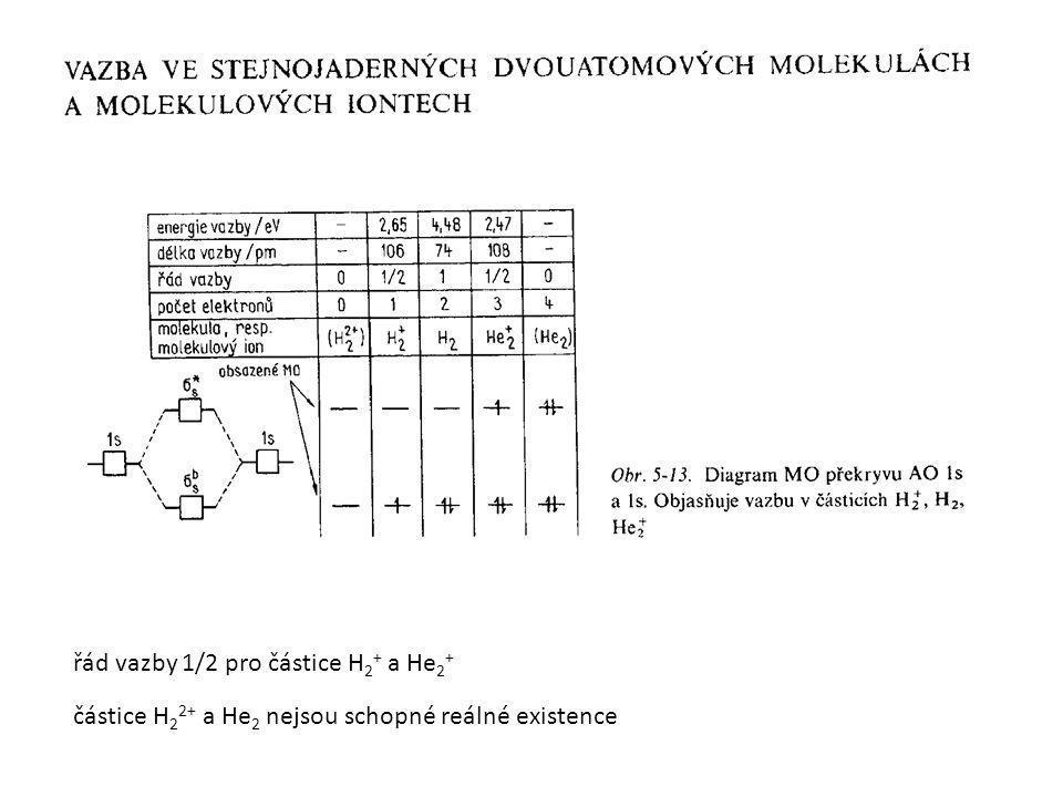 řád vazby 1/2 pro částice H 2 + a He 2 + částice H 2 2+ a He 2 nejsou schopné reálné existence