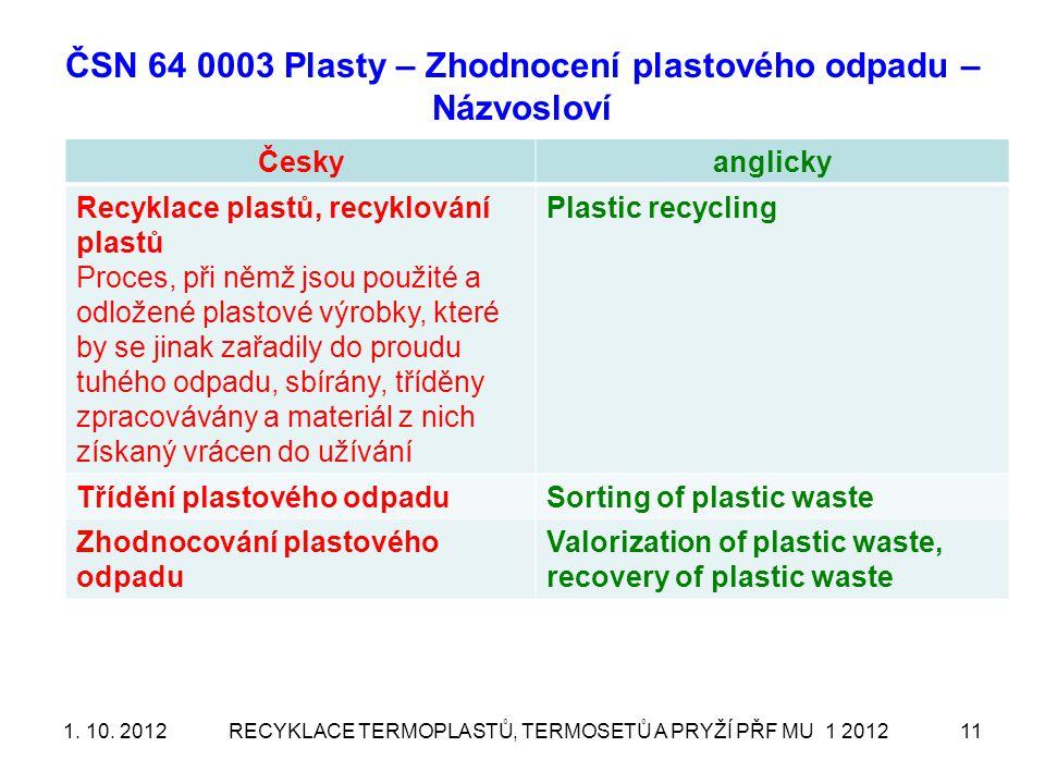 ČSN 64 0003 Plasty – Zhodnocení plastového odpadu – Názvosloví Českyanglicky Recyklace plastů, recyklování plastů Proces, při němž jsou použité a odlo