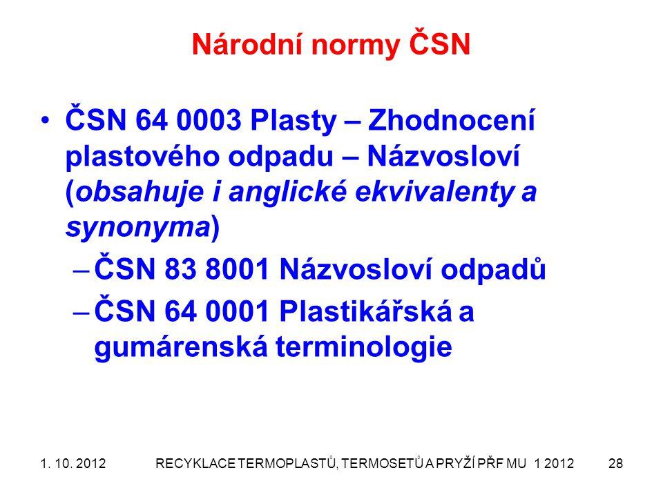 Národní normy ČSN ČSN 64 0003 Plasty – Zhodnocení plastového odpadu – Názvosloví (obsahuje i anglické ekvivalenty a synonyma) –ČSN 83 8001 Názvosloví