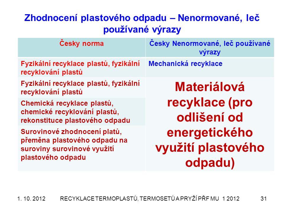 Zhodnocení plastového odpadu – Nenormované, leč používané výrazy Česky normaČesky Nenormované, leč používané výrazy Fyzikální recyklace plastů, fyziká