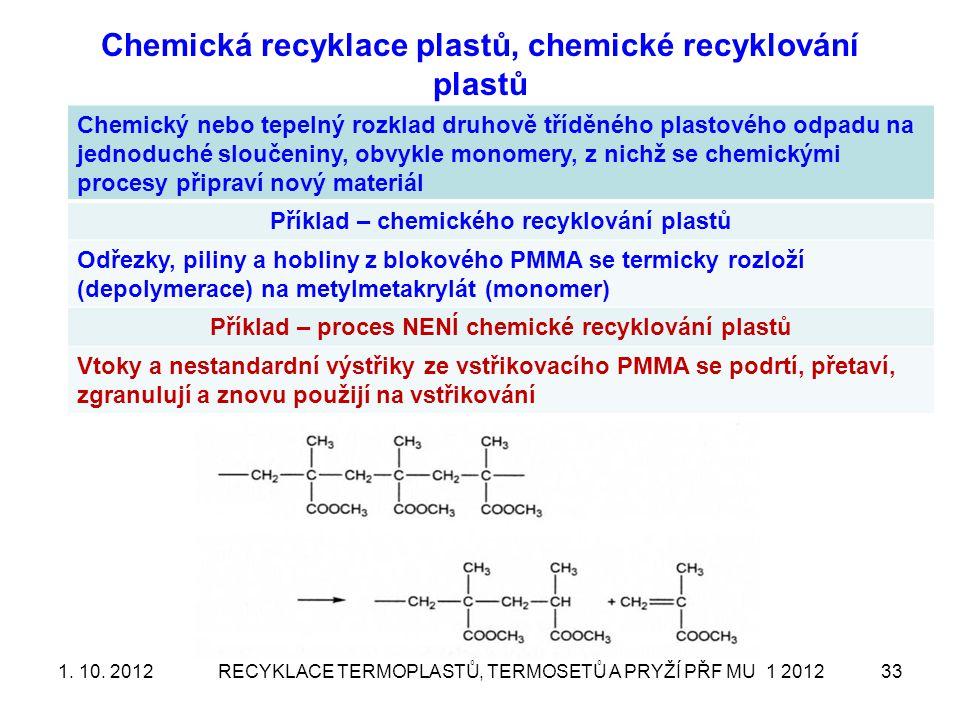 Chemická recyklace plastů, chemické recyklování plastů Chemický nebo tepelný rozklad druhově tříděného plastového odpadu na jednoduché sloučeniny, obv
