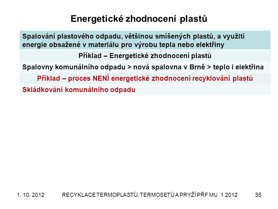 Energetické zhodnocení plastů Spalování plastového odpadu, většinou smíšených plastů, a využití energie obsažené v materiálu pro výrobu tepla nebo ele