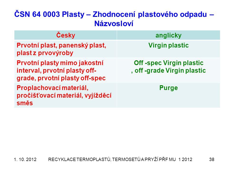 ČSN 64 0003 Plasty – Zhodnocení plastového odpadu – Názvosloví Českyanglicky Prvotní plast, panenský plast, plast z prvovýroby Virgin plastic Prvotní