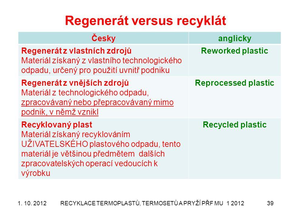 Regenerát versus recyklát Českyanglicky Regenerát z vlastních zdrojů Materiál získaný z vlastního technologického odpadu, určený pro použití uvnitř po