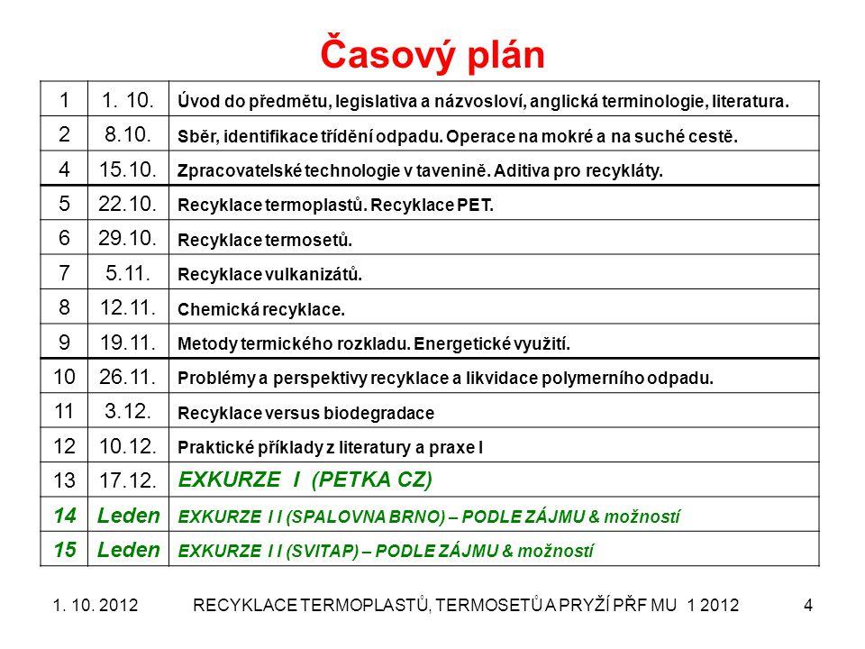 RECYKLACE TERMOPLASTŮ, TERMOSETŮ A PRYŽÍ PŘF MU 1 20124 Časový plán 11. 10. Úvod do předmětu, legislativa a názvosloví, anglická terminologie, literat