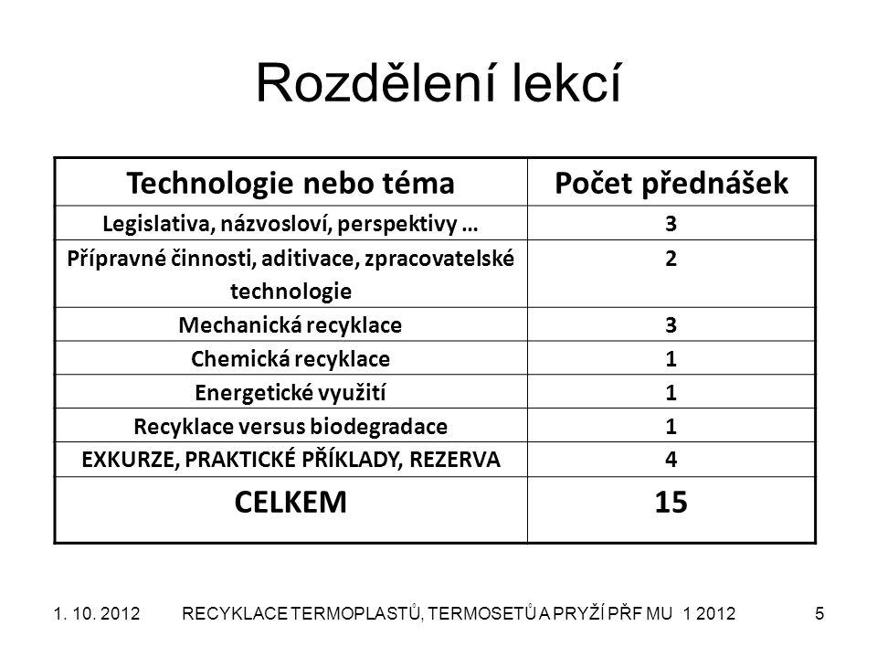 RECYKLACE TERMOPLASTŮ, TERMOSETŮ A PRYŽÍ PŘF MU 1 20125 Rozdělení lekcí Technologie nebo témaPočet přednášek Legislativa, názvosloví, perspektivy …3 P