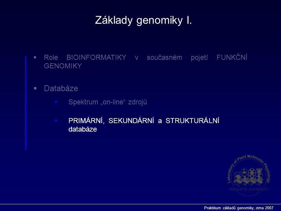 Praktikum základů genomiky, zima 2007 Primární databáze  EMBL, http://www.ebi.ac.uk/embl/  zahrnují soubory primárních dat – sekvencí DNA a proteinů  DNA sekvence:  GenBank,http://www.ncbi.nih.gov/Genbank/Genb ankSearch.html  DDBJ, http://www.ddbj.nig.ac.jp  Proteinové sekvence:  PIR, http://pir.georgetown.edu/  MIPS, http://www.mips.biochem.mpg.de  SWISS-PROT, http://www.expasy.org/sprot/