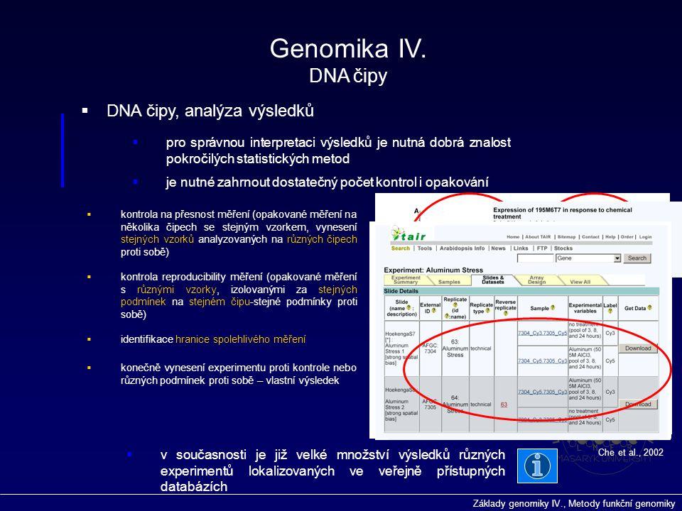 Základy genomiky IV., Metody funkční genomiky Genomika IV. DNA čipy  DNA čipy, analýza výsledků  pro správnou interpretaci výsledků je nutná dobrá z