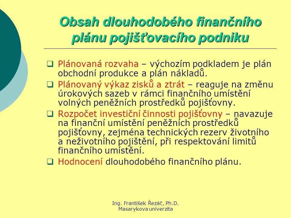Ing. František Řezáč, Ph.D. Masarykova univerzita Obsah dlouhodobého finančního plánu pojišťovacího podniku  Plánovaná rozvaha – výchozím podkladem j