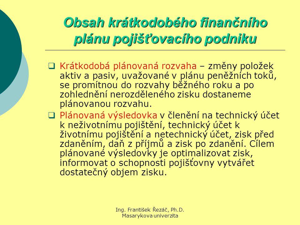 Ing. František Řezáč, Ph.D. Masarykova univerzita Obsah krátkodobého finančního plánu pojišťovacího podniku  Krátkodobá plánovaná rozvaha – změny pol