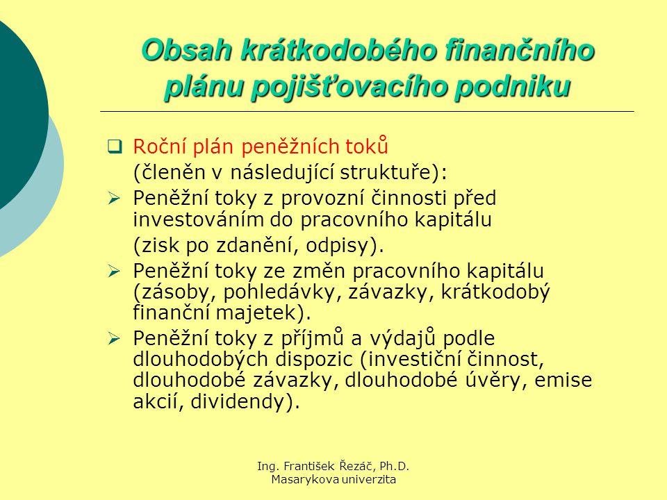 Ing. František Řezáč, Ph.D. Masarykova univerzita Obsah krátkodobého finančního plánu pojišťovacího podniku  Roční plán peněžních toků (členěn v násl