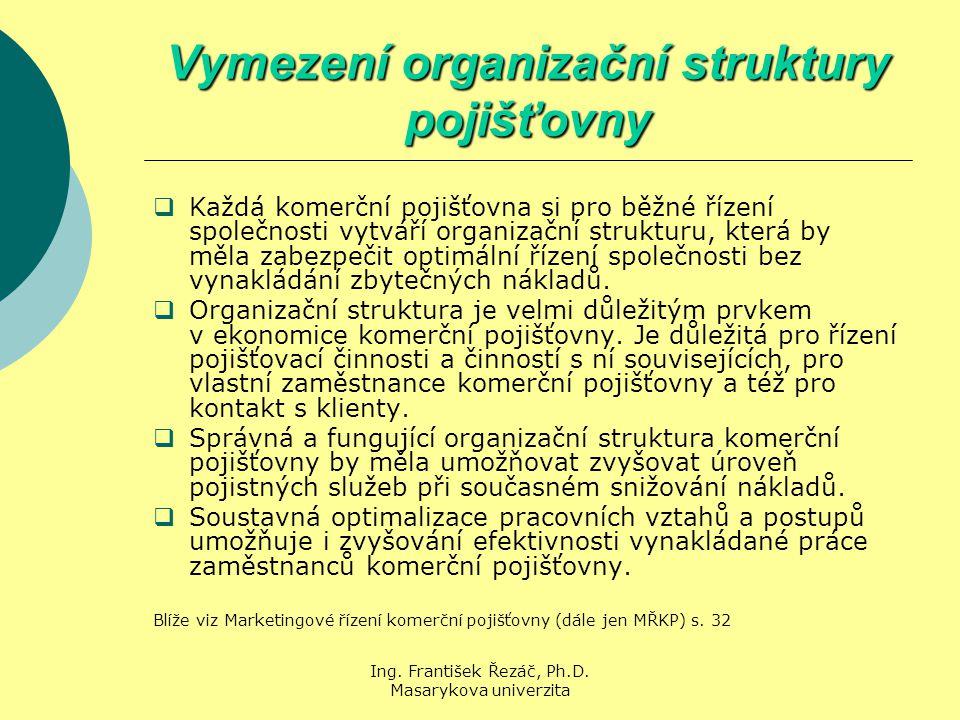Ing. František Řezáč, Ph.D. Masarykova univerzita Vymezení organizační struktury pojišťovny  Každá komerční pojišťovna si pro běžné řízení společnost