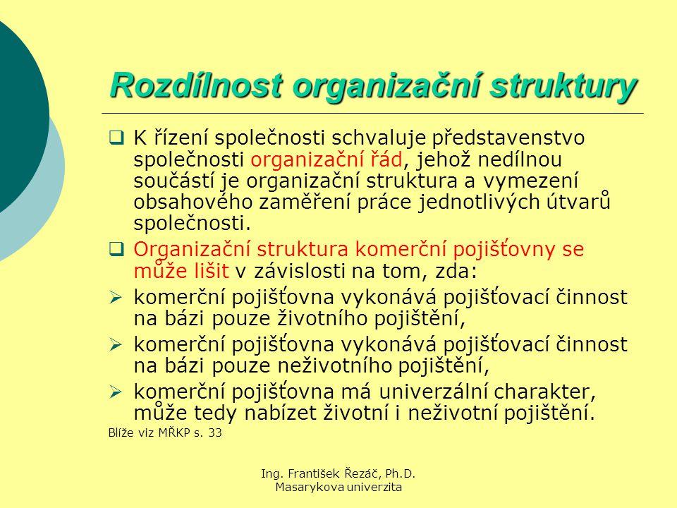 Ing. František Řezáč, Ph.D. Masarykova univerzita Rozdílnost organizační struktury  K řízení společnosti schvaluje představenstvo společnosti organiz