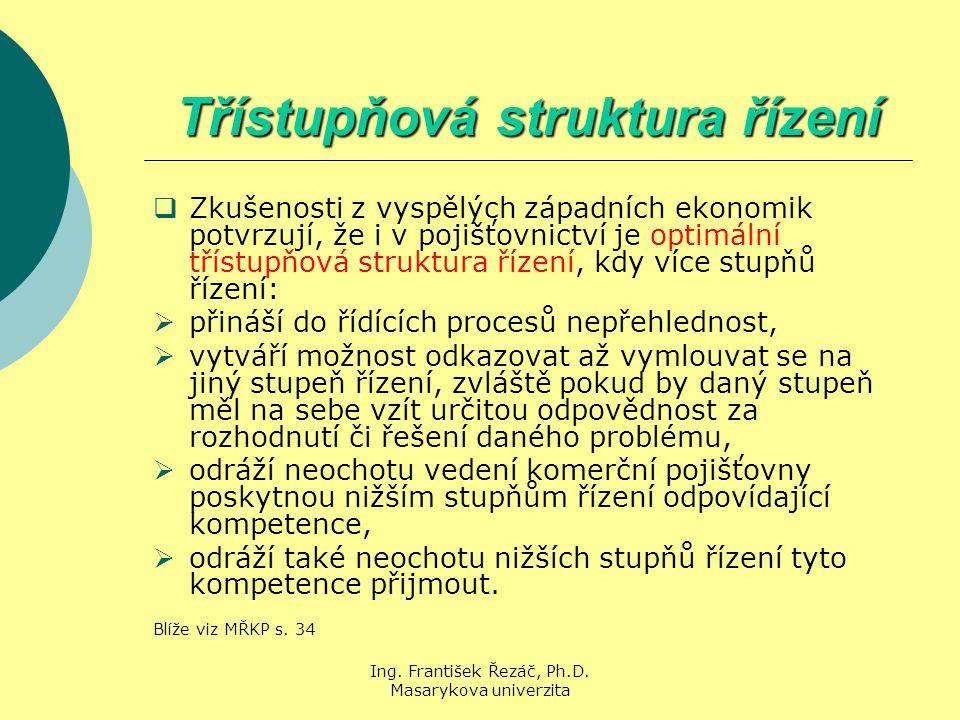 Ing. František Řezáč, Ph.D. Masarykova univerzita Třístupňová struktura řízení  Zkušenosti z vyspělých západních ekonomik potvrzují, že i v pojišťovn