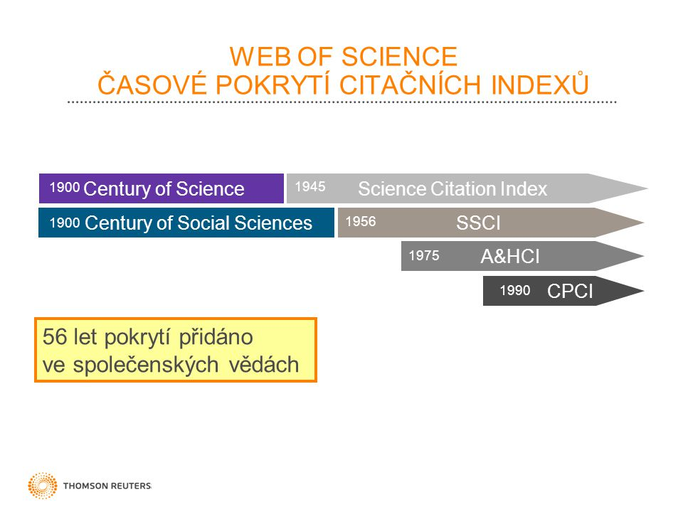 WEB OF SCIENCE ČASOVÉ POKRYTÍ CITAČNÍCH INDEXŮ Science Citation Index SSCI Century of Science 1900 1956 A&HCI 1975 1945 Century of Social Sciences 190