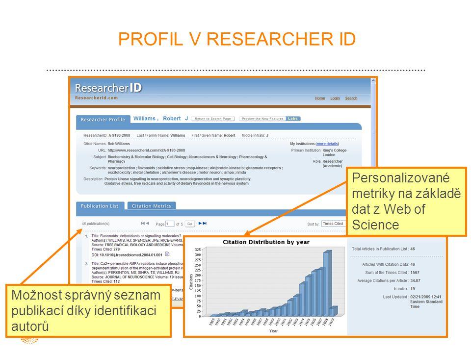 PROFIL V RESEARCHER ID Možnost správný seznam publikací díky identifikaci autorů Personalizované metriky na základě dat z Web of Science