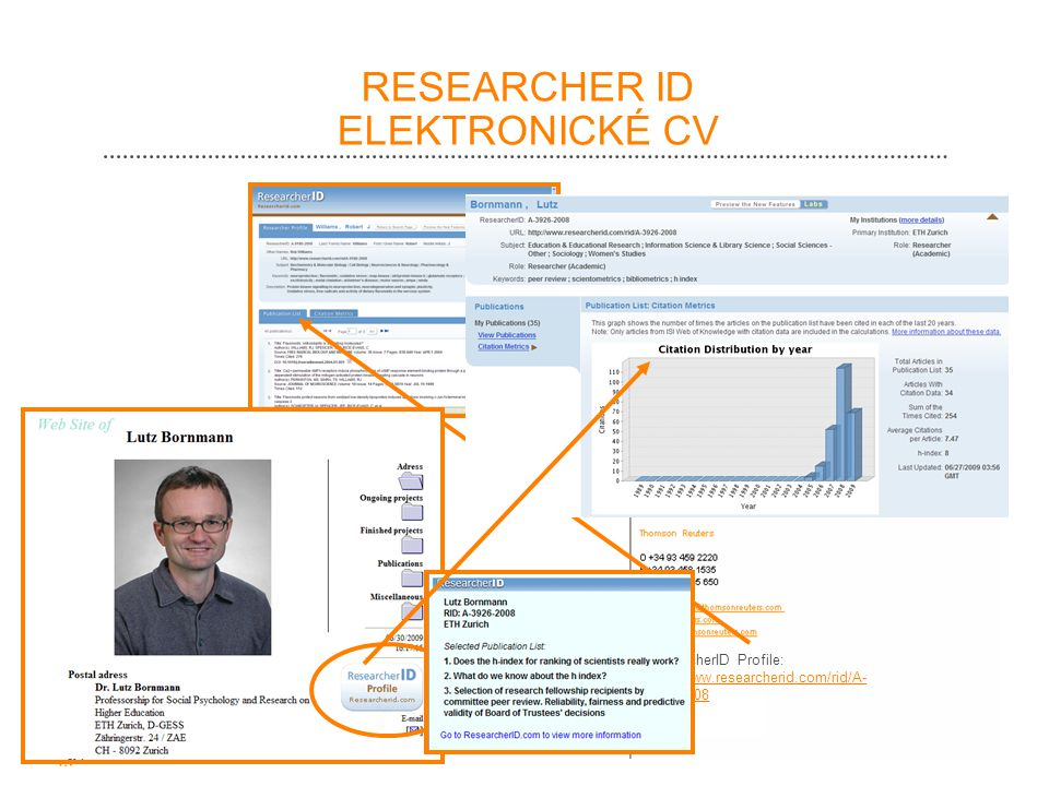 RESEARCHER ID ELEKTRONICKÉ CV ResearcherID Profile: http://www.researcherid.com/rid/A- 9180-2008