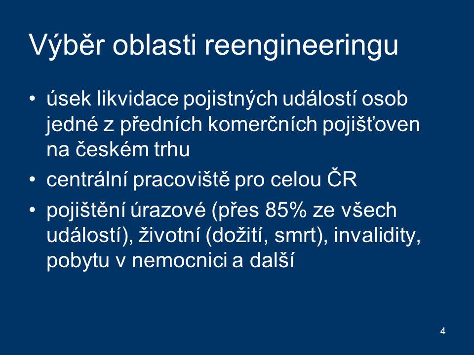 """5 Výběr procesů dle podnětu k likvidaci: –""""dožití se dne konce smlouvy u životního pojištění – podnětem datum konce pojistné smlouvy –pro ostatní podnětem hlášení škodné události od klienta (nejpočetnější: úraz) Předmět reengineeringu: procesy likvidace pojistných událostí dožití a úrazu"""