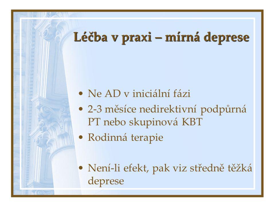 Léčba v praxi – mírná deprese Ne AD v iniciální fázi 2-3 měsíce nedirektivní podpůrná PT nebo skupinová KBT Rodinná terapie Není-li efekt, pak viz stř