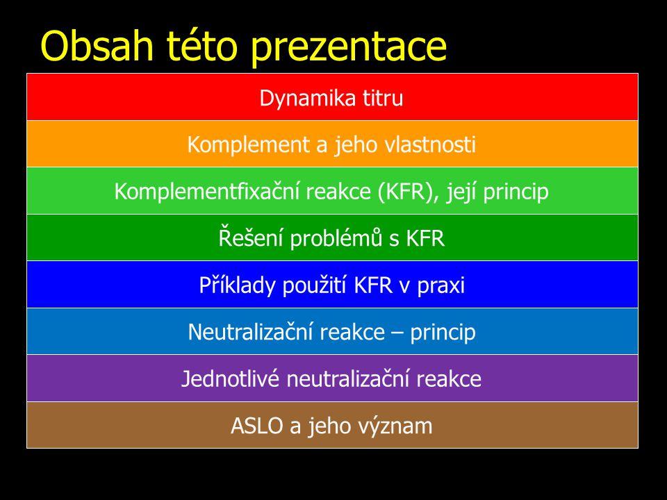 Obsah této prezentace Dynamika titru Komplement a jeho vlastnosti Komplementfixační reakce (KFR), její princip Řešení problémů s KFR Příklady použití