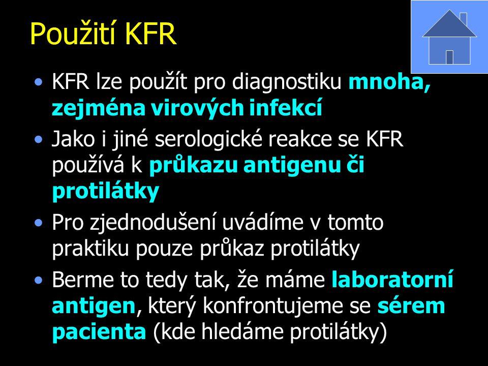Použití KFR KFR lze použít pro diagnostiku mnoha, zejména virových infekcí Jako i jiné serologické reakce se KFR používá k průkazu antigenu či protilá