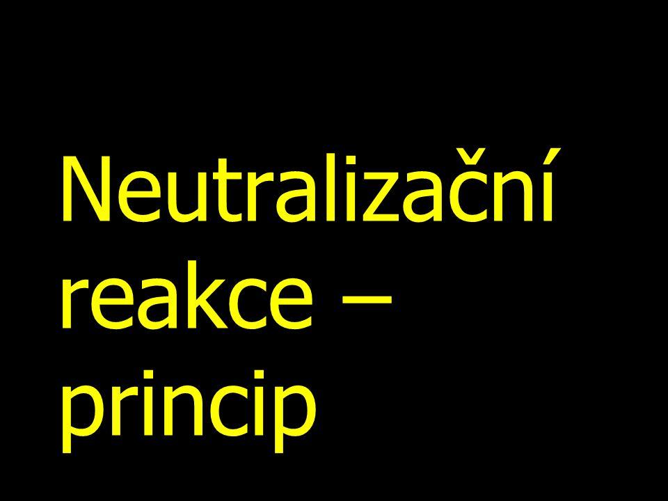 Neutralizační reakce – princip