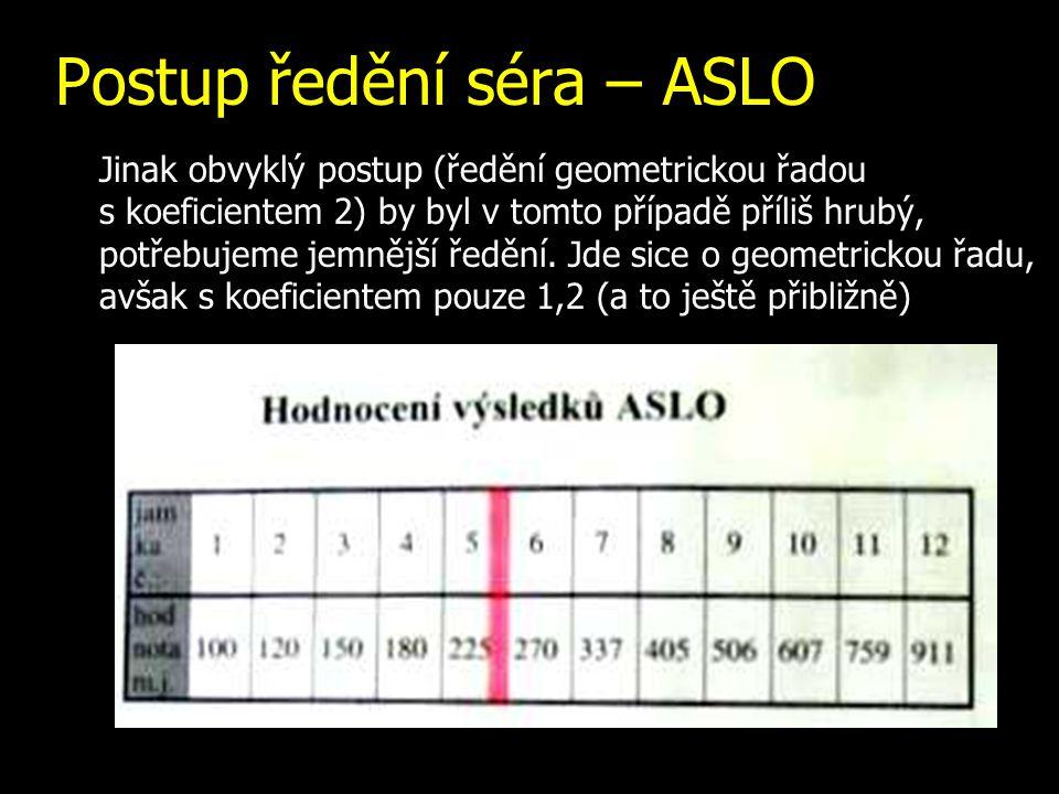 Postup ředění séra – ASLO Jinak obvyklý postup (ředění geometrickou řadou s koeficientem 2) by byl v tomto případě příliš hrubý, potřebujeme jemnější