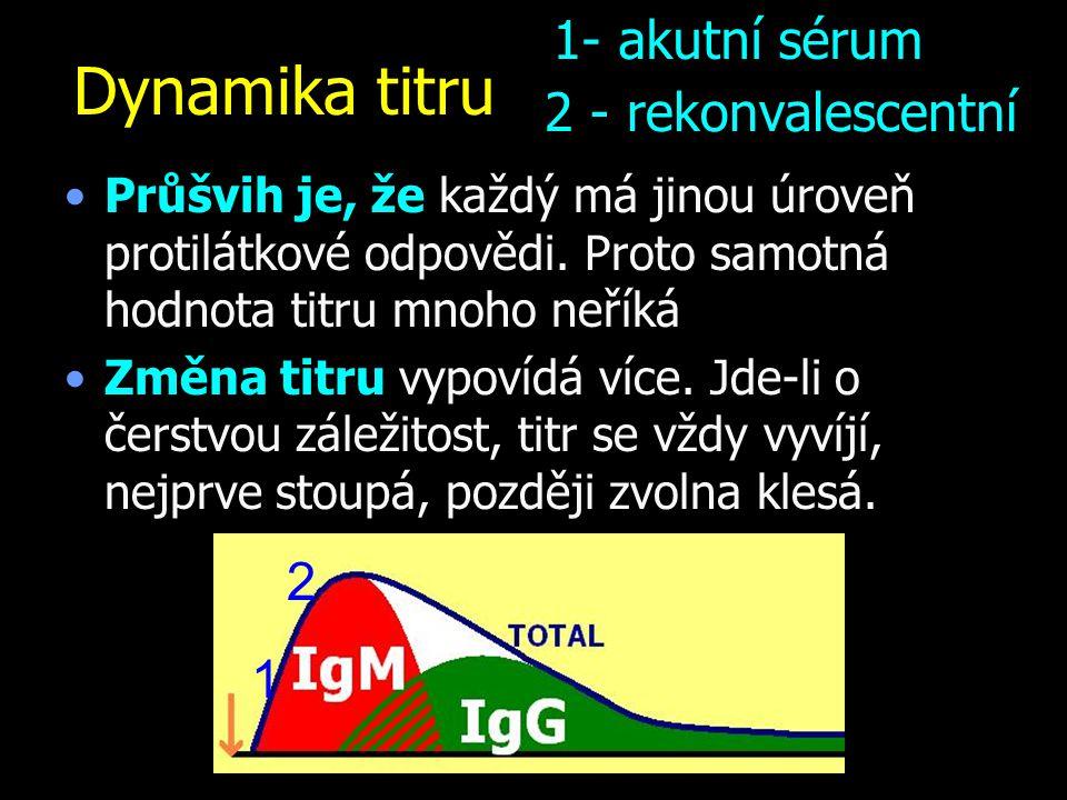 Pro ty, kdo nevědí, jak vypadají kudlibabky http://www.ordinace.cz/clanek /lopuch-vetsi-lopuch-plstnaty/