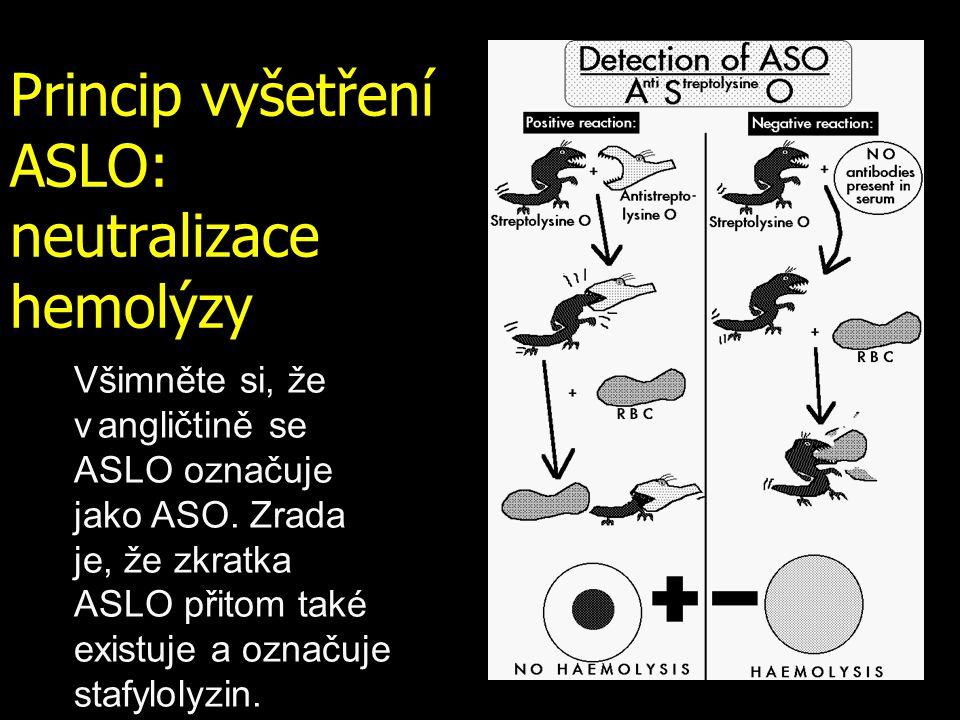 Princip vyšetření ASLO: neutralizace hemolýzy Všimněte si, že v.angličtině se ASLO označuje jako ASO. Zrada je, že zkratka ASLO přitom také existuje a