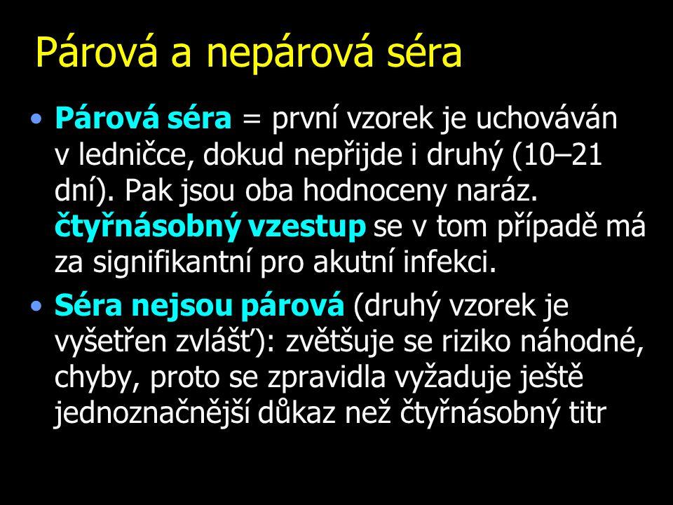 Coxsackieviry: přehled čeledi Picornaviridae Do čeledi Picornaviridae patří z virů významných pro člověka patří do této čeledi především enteroviry, (název ukazuje na fekálně-orální přenos většiny z nich, ale vlastní infekce probíhají spíše mimo střevo!) dále se dělí na –polioviry – viry dětské obrny –coxsackieviry a echoviry –novější enteroviry 68, 69, 70 a 71 rhinoviry – viry rýmy virus hepatitidy A