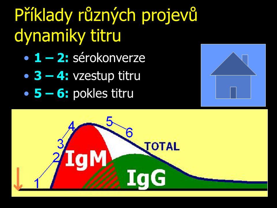 Princip KFR
