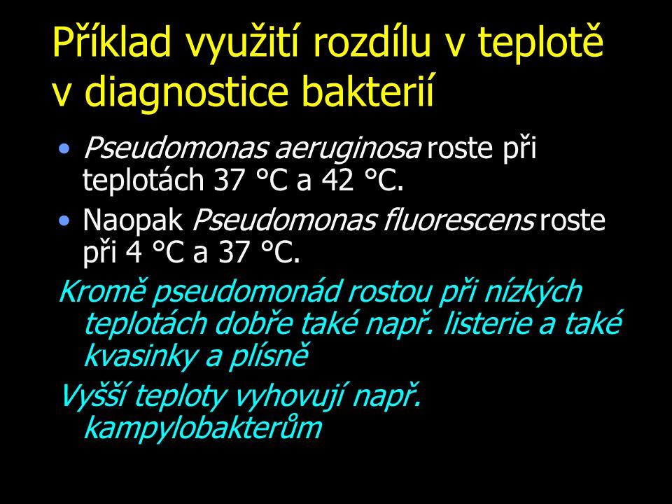 Příklad využití rozdílu v teplotě v diagnostice bakterií Pseudomonas aeruginosa roste při teplotách 37 °C a 42 °C. Naopak Pseudomonas fluorescens rost
