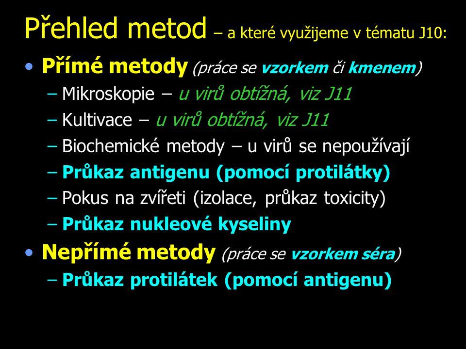 Přehled metod – a které využijeme v tématu J10: Přímé metody (práce se vzorkem či kmenem) –Mikroskopie – u virů obtížná, viz J11 –Kultivace – u virů obtížná, viz J11 –Biochemické metody – u virů se nepoužívají –Průkaz antigenu (pomocí protilátky) –Pokus na zvířeti (izolace, průkaz toxicity) –Průkaz nukleové kyseliny Nepřímé metody (práce se vzorkem séra) –Průkaz protilátek (pomocí antigenu)