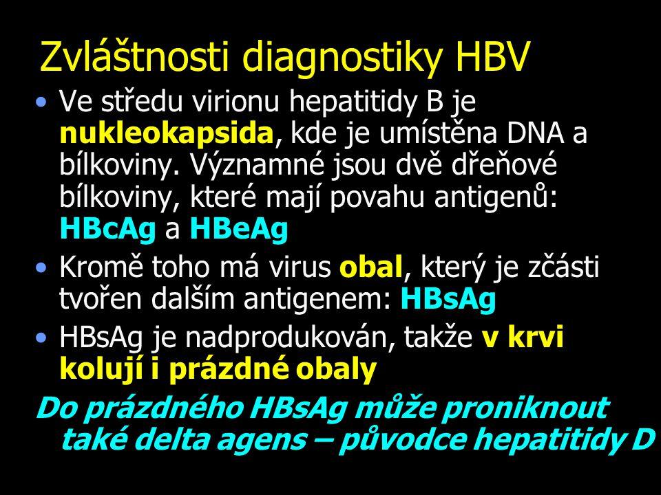 Zvláštnosti diagnostiky HBV Ve středu virionu hepatitidy B je nukleokapsida, kde je umístěna DNA a bílkoviny.