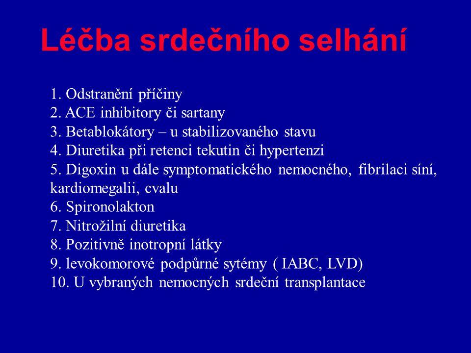 Léčba srdečního selhání 1. Odstranění příčiny 2. ACE inhibitory či sartany 3. Betablokátory – u stabilizovaného stavu 4. Diuretika při retenci tekutin