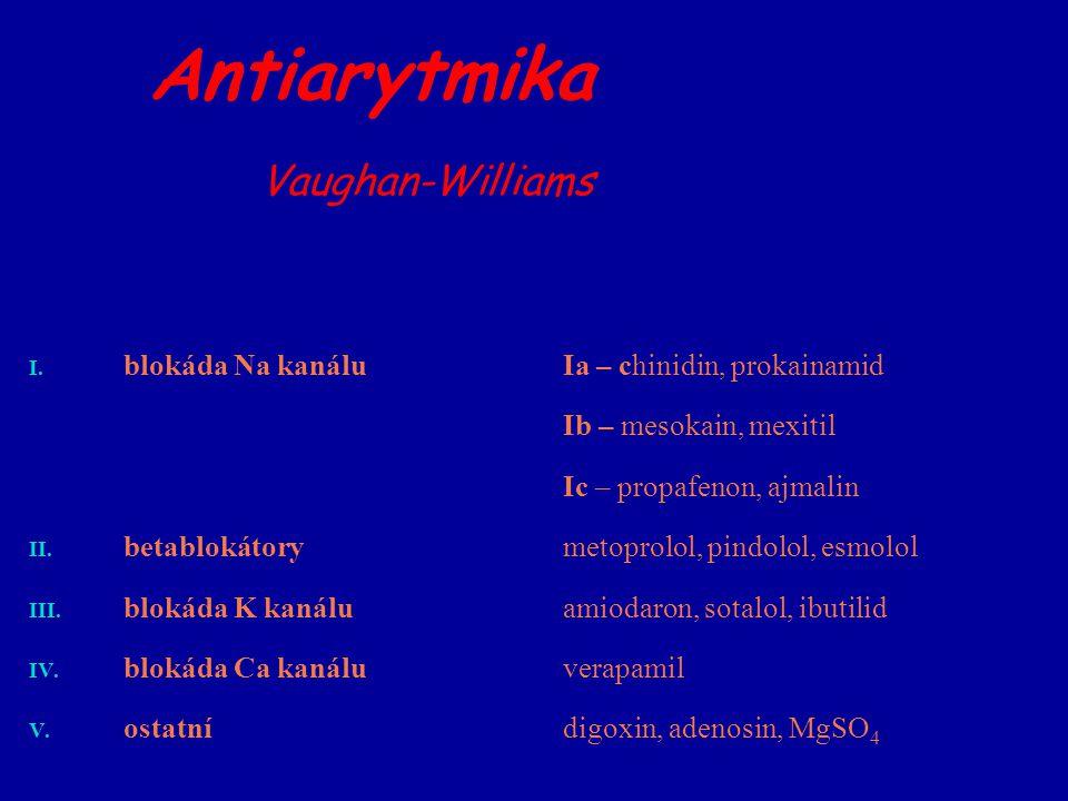 Antiarytmika Vaughan-Williams I. blokáda Na kanáluIa – chinidin, prokainamid Ib – mesokain, mexitil Ic – propafenon, ajmalin II. betablokátorymetoprol