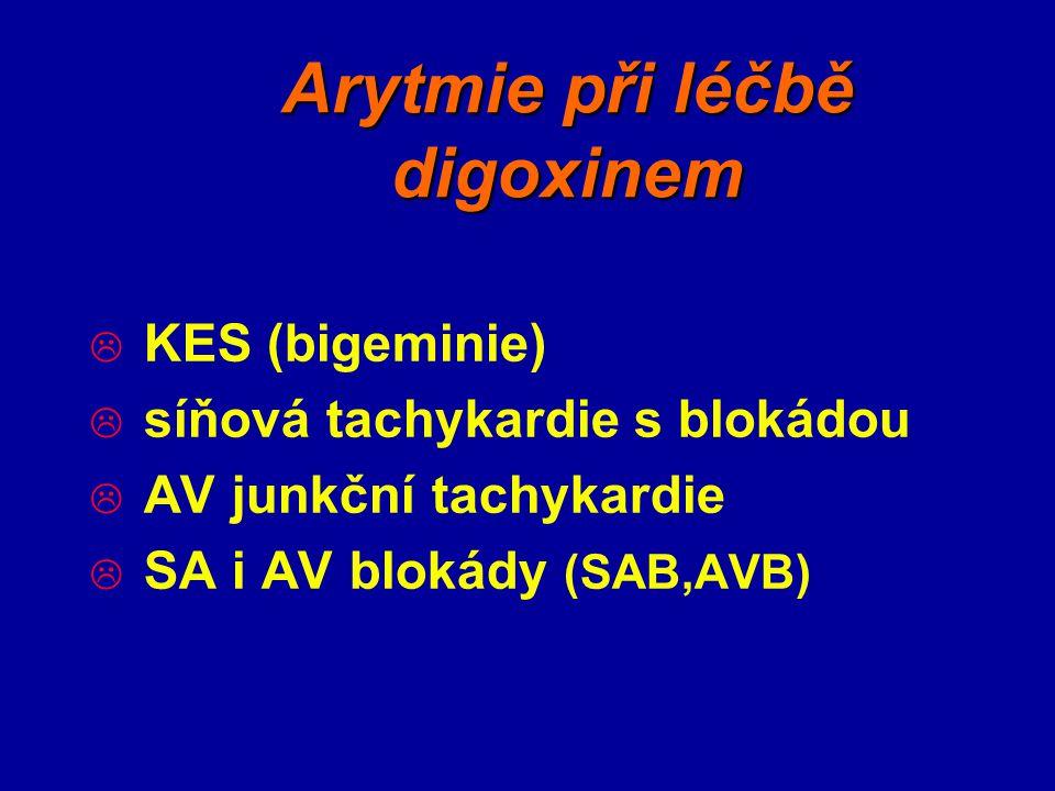 Arytmie při léčbě digoxinem L KES (bigeminie) L síňová tachykardie s blokádou L AV junkční tachykardie L SA i AV blokády (SAB,AVB)
