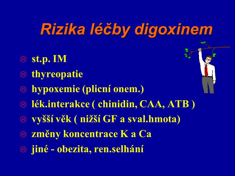 Rizika léčby digoxinem  st.p. IM  thyreopatie  hypoxemie (plicní onem.)  lék.interakce ( chinidin, CAA, ATB )  vyšší věk ( nižší GF a sval.hmota)