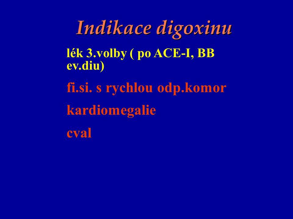 Indikace digoxinu lék 3.volby ( po ACE-I, BB ev.diu) fi.si. s rychlou odp.komor kardiomegalie cval
