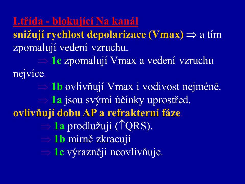 I.třída - blokující Na kanál snižují rychlost depolarizace (Vmax)  a tím zpomalují vedení vzruchu.  1c zpomalují Vmax a vedení vzruchu nejvíce.  1b