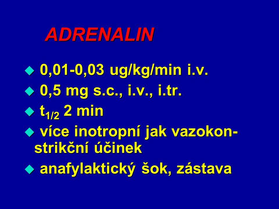 ADRENALIN  0,01-0,03 ug/kg/min i.v.  0,5 mg s.c., i.v., i.tr.  t 1/2 2 min  více inotropní jak vazokon- strikční účinek  anafylaktický šok, zásta